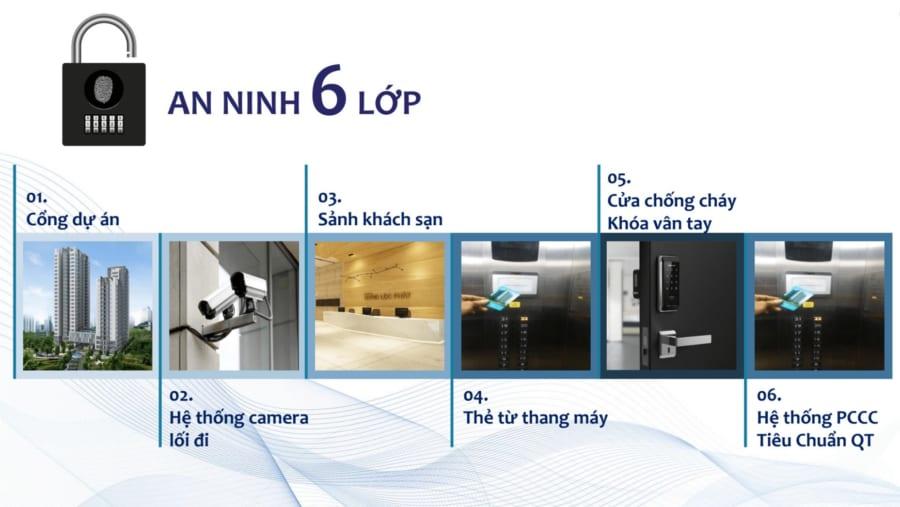 Hệ thống an ninh 24/24 tại dự án căn hộ Green Star -Cityapartment.com.vn