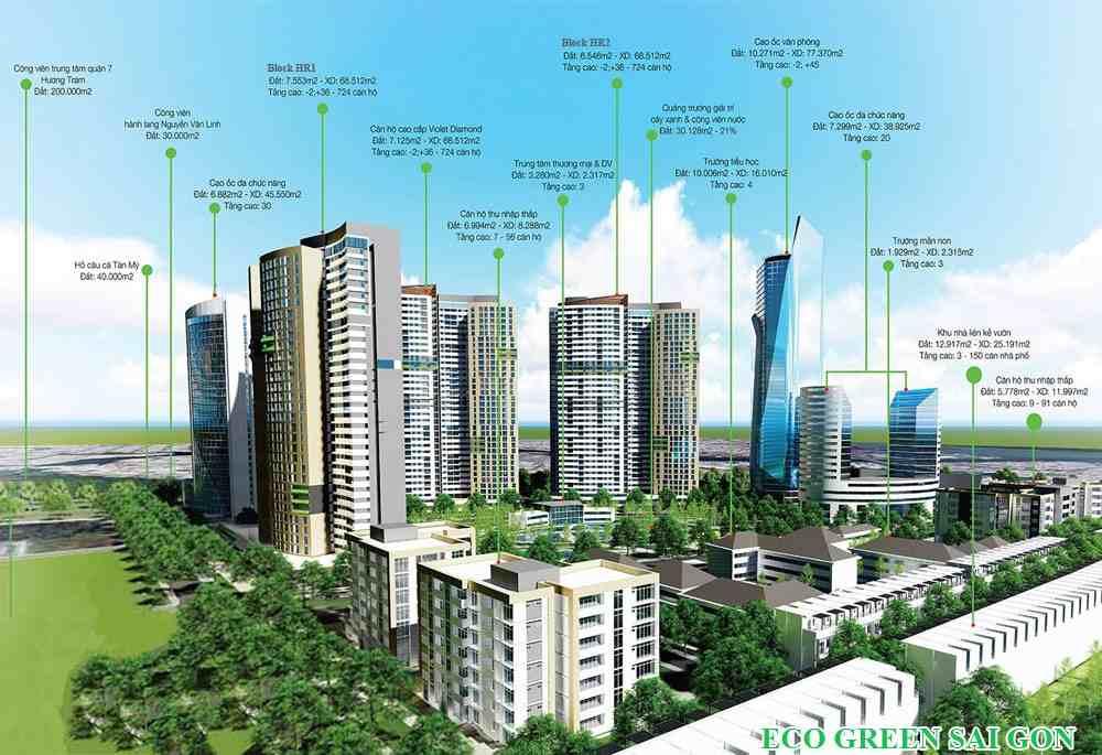 Phối cảnh căn hộ Eco Green Sài Gòn - Cityapartment.com.vn