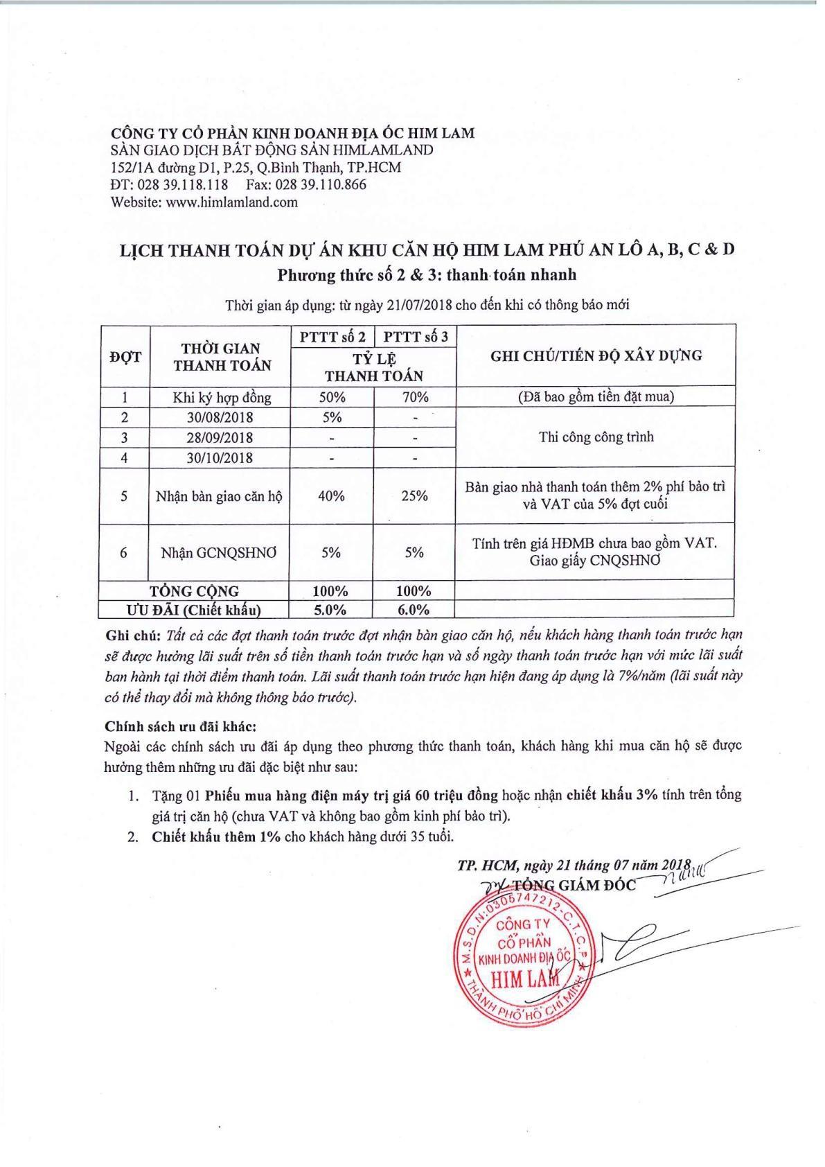 Phương thức thanh toán Him Lam Phú An số 2&3 - Cityapartment.com.vn