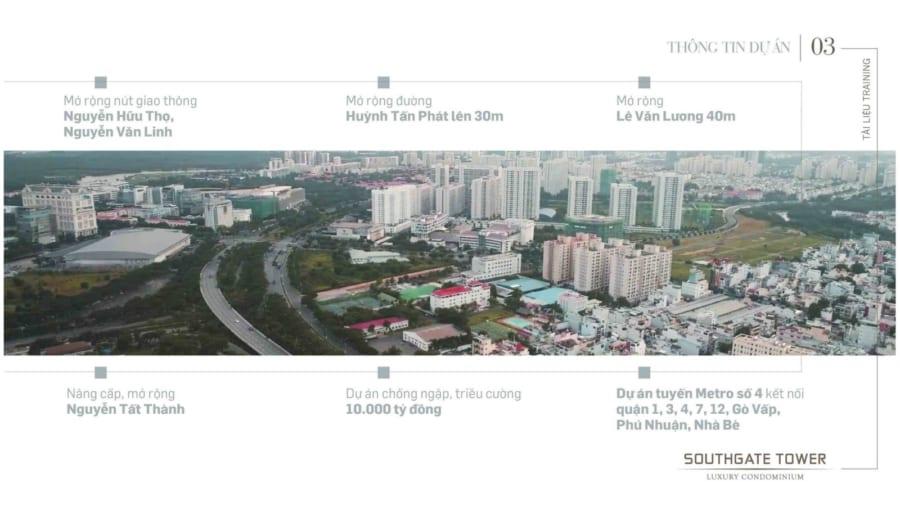 Hình ảnh flycam chụp từ dự án căn hộ Southgate Tower Nguyễn Thị Thập Quận 7 - Cityapartment.com.vn