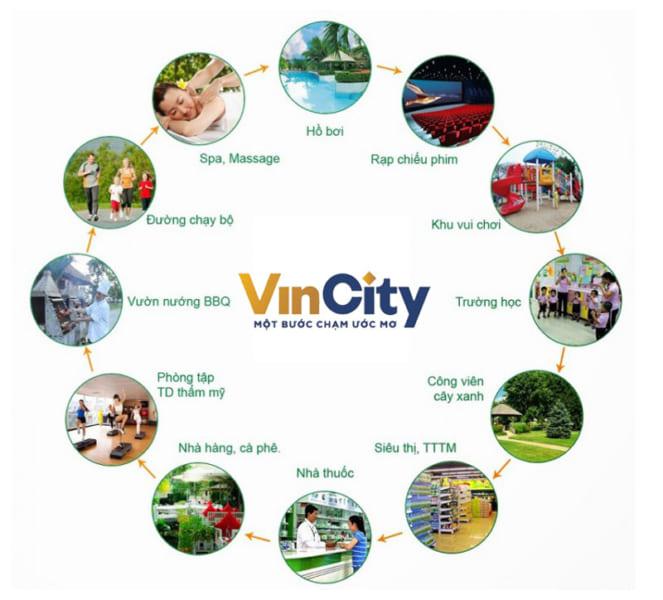 Hệ thống tiện ích khép kín tại khu đô thị Vincity Quận 9