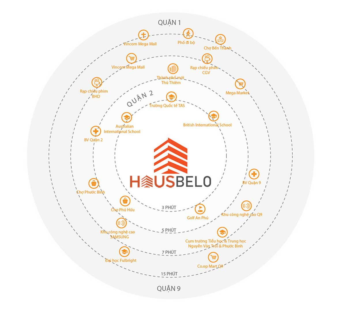 Tiện ích ngoại khu dự án căn hộ Hausbelo Quận 9