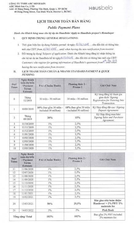 Phương thức thanh toán của dự án Hausbelo Quận 9