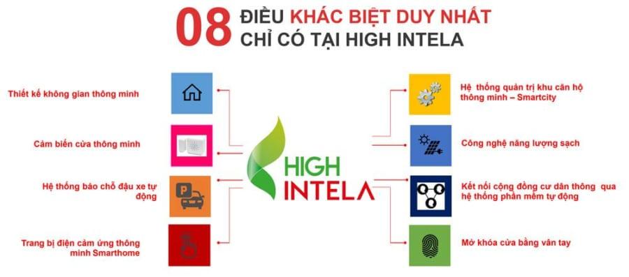 8 tiện ích chỉ có tại dự án High Intela
